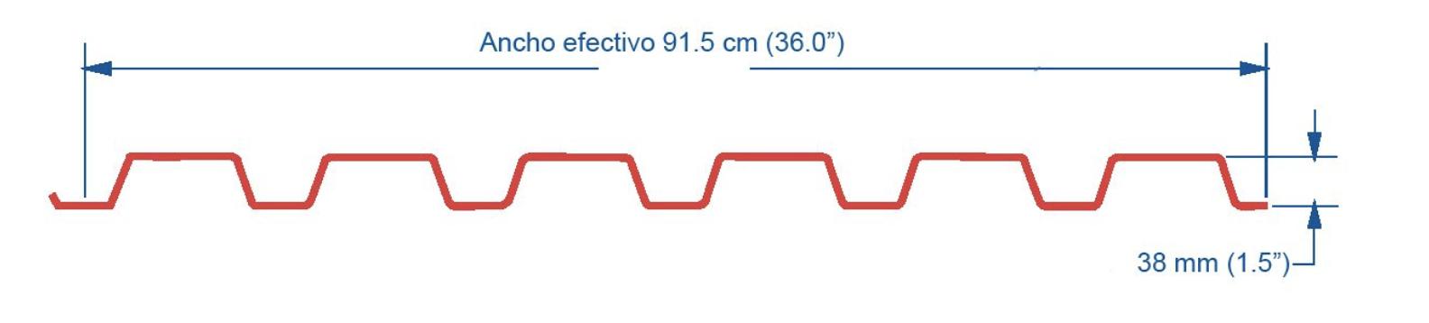 Medidas de la lámina RD91.5
