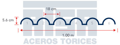 Características de la lámina tipo teja de plástico